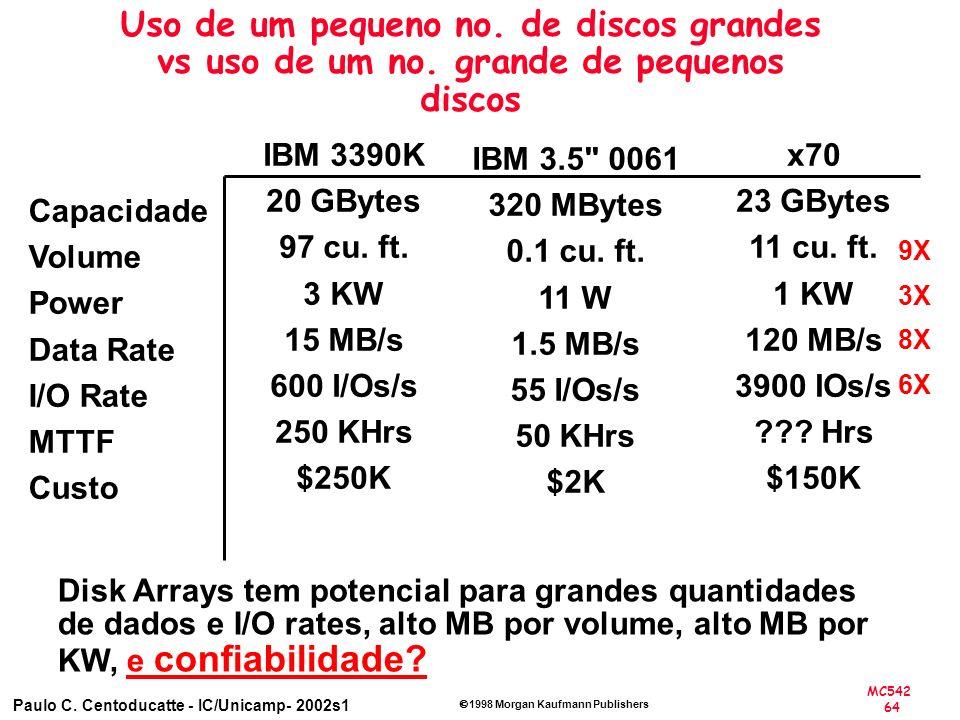 MC542 64 Paulo C. Centoducatte - IC/Unicamp- 2002s1 1998 Morgan Kaufmann Publishers Uso de um pequeno no. de discos grandes vs uso de um no. grande de