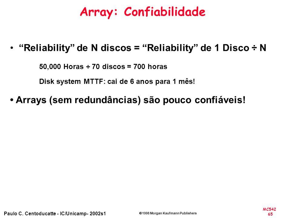 MC542 65 Paulo C. Centoducatte - IC/Unicamp- 2002s1 1998 Morgan Kaufmann Publishers Array: Confiabilidade Reliability de N discos = Reliability de 1 D