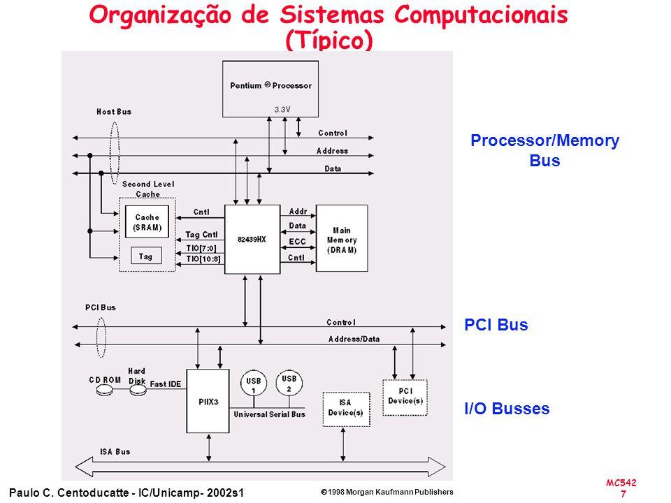 MC542 7 Paulo C. Centoducatte - IC/Unicamp- 2002s1 1998 Morgan Kaufmann Publishers Organização de Sistemas Computacionais (Típico) Processor/Memory Bu