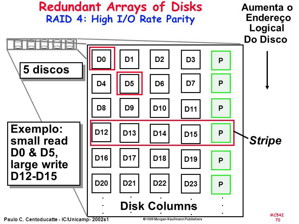 MC542 70 Paulo C. Centoducatte - IC/Unicamp- 2002s1 1998 Morgan Kaufmann Publishers Redundant Arrays of Disks RAID 4: High I/O Rate Parity D0D1D2 D3 P