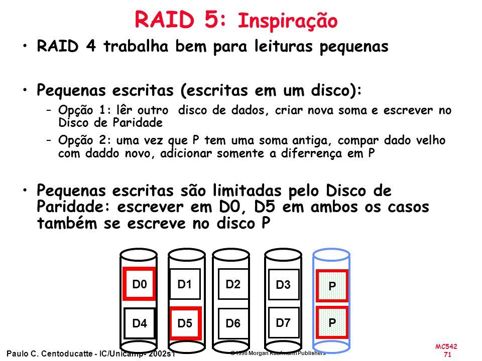 MC542 71 Paulo C. Centoducatte - IC/Unicamp- 2002s1 1998 Morgan Kaufmann Publishers RAID 5: Inspiração RAID 4 trabalha bem para leituras pequenas Pequ