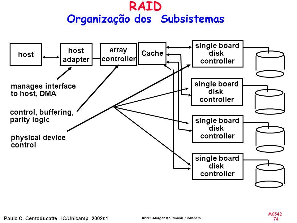 MC542 74 Paulo C. Centoducatte - IC/Unicamp- 2002s1 1998 Morgan Kaufmann Publishers RAID Organização dos Subsistemas host array controller single boar