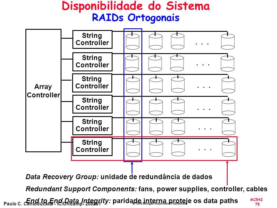 MC542 75 Paulo C. Centoducatte - IC/Unicamp- 2002s1 1998 Morgan Kaufmann Publishers Disponibilidade do Sistema RAIDs Ortogonais Array Controller Strin