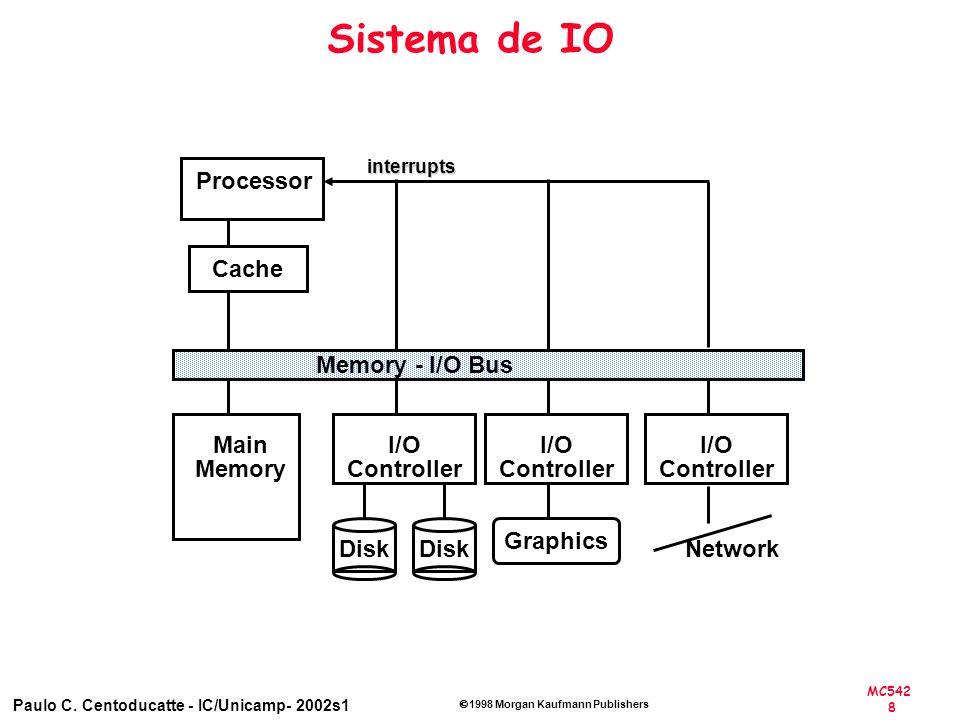 MC542 8 Paulo C. Centoducatte - IC/Unicamp- 2002s1 1998 Morgan Kaufmann Publishers Sistema de IO Processor Cache Memory - I/O Bus Main Memory I/O Cont