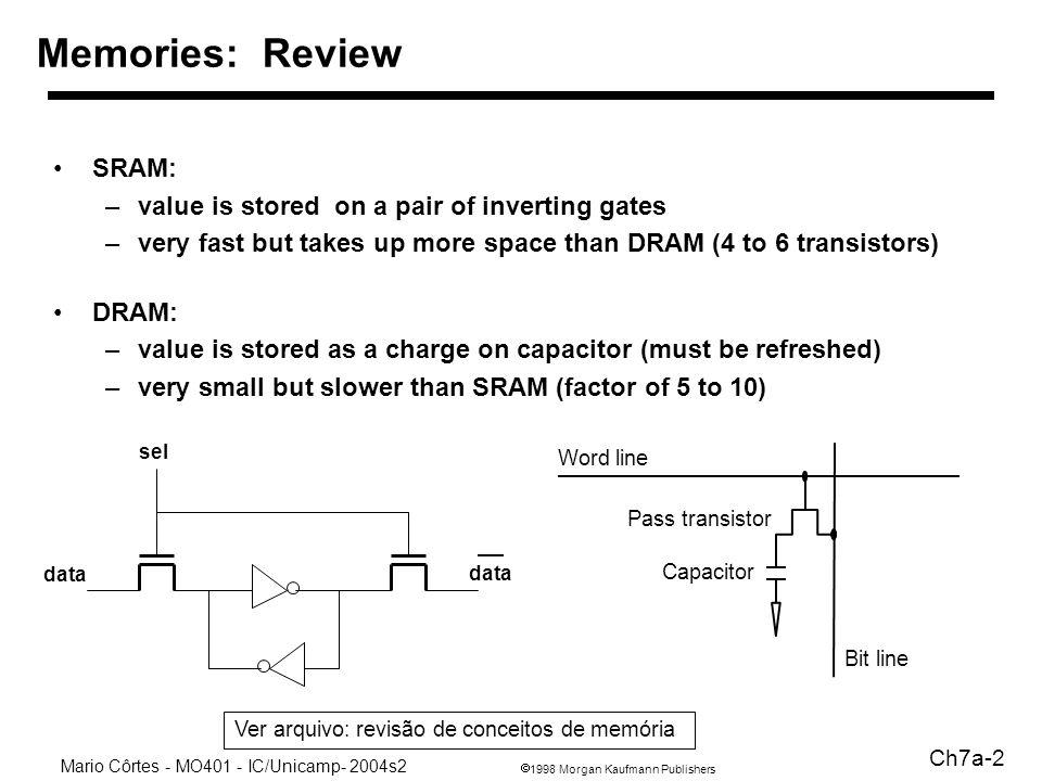 1998 Morgan Kaufmann Publishers Mario Côrtes - MO401 - IC/Unicamp- 2004s2 Ch7a-23 Exemplo pag 565 - 566 gcc: instruction miss ratio = 2%; data cache miss rate = 4% CPI = 2 (sem stalls de mem); miss penalty = 40 ciclos Instructions misses cycles = I * 2% * 40 = 0.8 I Sabendo que lw+sw= 36% –data miss cycles = I * 36% * 4% * 40 = 0.58 I N.