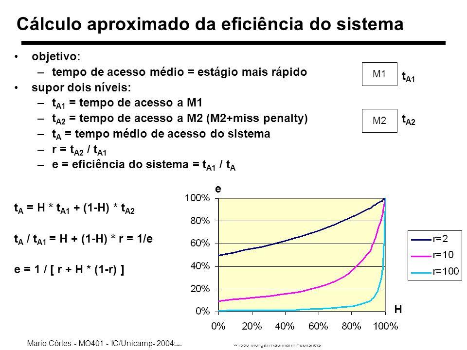1998 Morgan Kaufmann Publishers Mario Côrtes - MO401 - IC/Unicamp- 2004s2 Ch7a-20 Cálculo aproximado da eficiência do sistema objetivo: –tempo de acesso médio = estágio mais rápido supor dois níveis: –t A1 = tempo de acesso a M1 –t A2 = tempo de acesso a M2 (M2+miss penalty) –t A = tempo médio de acesso do sistema –r = t A2 / t A1 –e = eficiência do sistema = t A1 / t A t A = H * t A1 + (1-H) * t A2 t A / t A1 = H + (1-H) * r = 1/e e = 1 / [ r + H * (1-r) ] M1 M2 t A1 t A2 e H