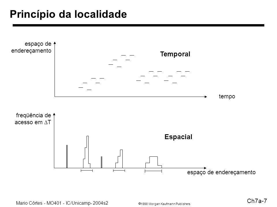 1998 Morgan Kaufmann Publishers Mario Côrtes - MO401 - IC/Unicamp- 2004s2 Ch7a-7 Princípio da localidade espaço de endereçamento tempo freqüência de acesso em T espaço de endereçamento Temporal Espacial