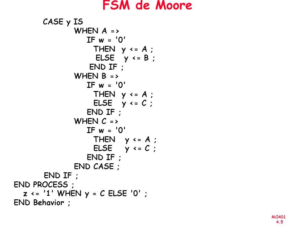MO401 4.5 FSM de Moore CASE y IS WHEN A => IF w = '0' THEN y <= A ; ELSE y <= B ; END IF ; WHEN B => IF w = '0' THEN y <= A ; ELSE y <= C ; END IF ; W