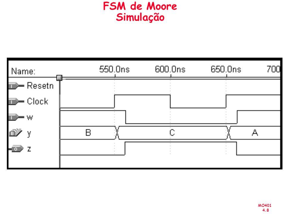 MO401 4.8 FSM de Moore Simulação
