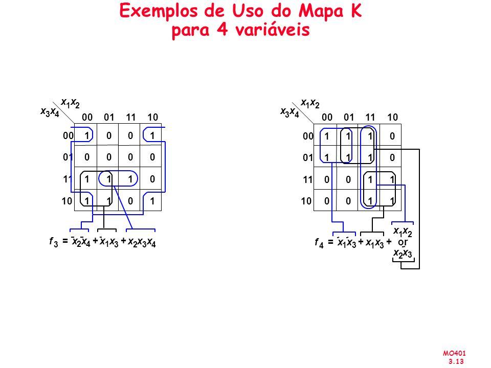 MO401 3.13 Exemplos de Uso do Mapa K para 4 variáveis x 1 x 2 x 3 x 4 1 00011110 001 0000 1110 1101 00 01 11 10 x 1 x 2 x 3 x 4 1 00011110 110 1110 00