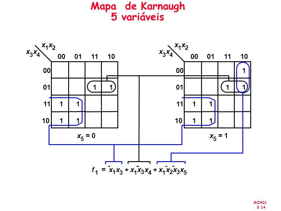 MO401 3.14 Mapa de Karnaugh 5 variáveis