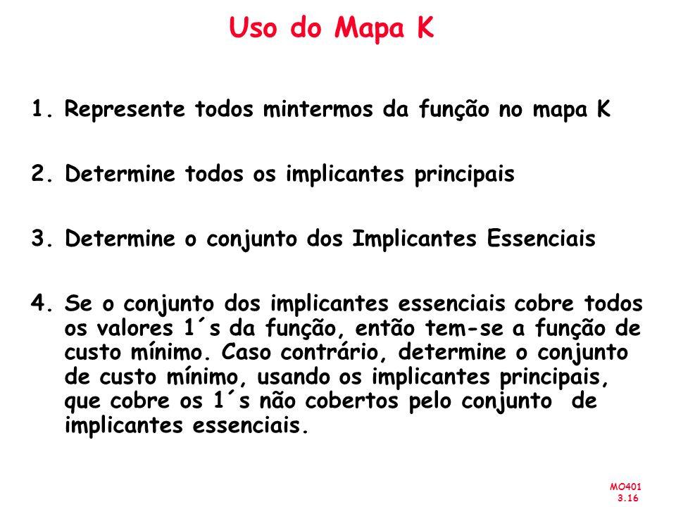 MO401 3.16 Uso do Mapa K 1.Represente todos mintermos da função no mapa K 2.Determine todos os implicantes principais 3.Determine o conjunto dos Impli