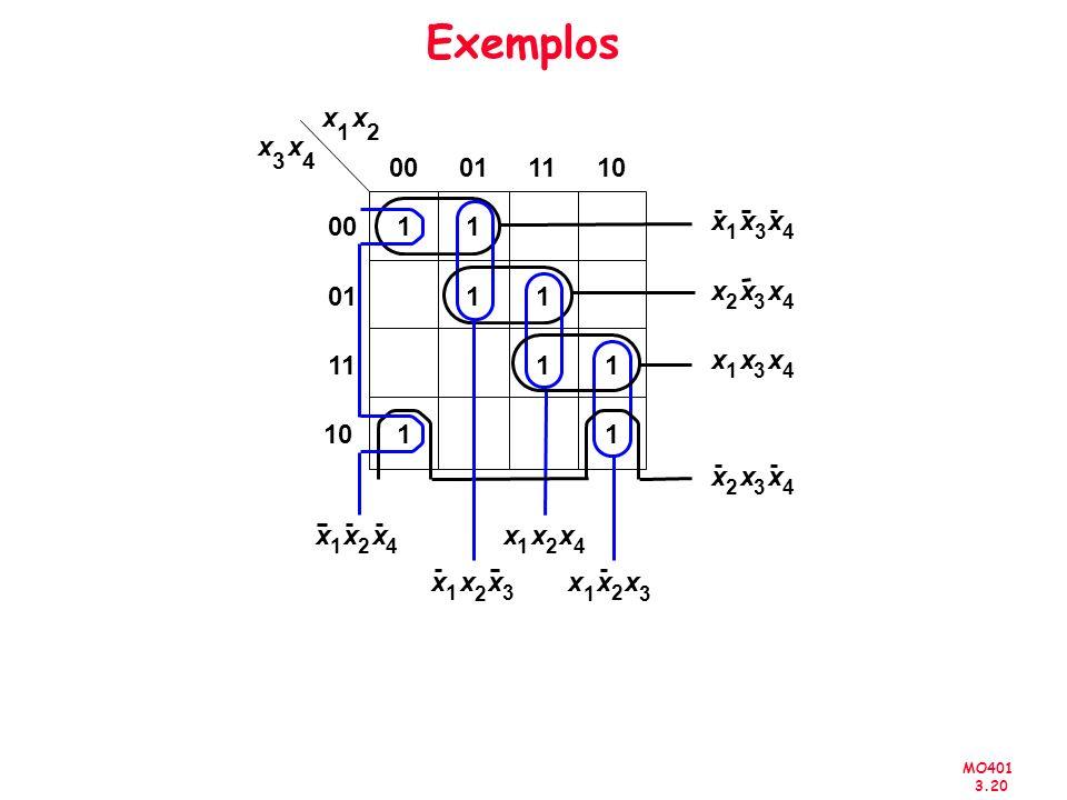 MO401 3.20 Exemplos x 1 x 2 x 3 x 4 00011110 1 1 1 1 1 1 00 01 11 101 1 x 1 x 3 x 4 x 2 x 3 x 4 x 2 x 3 x 4 x 1 x 3 x 4 x 1 x 2 x 4 x 1 x 2 x 4 x 1 x