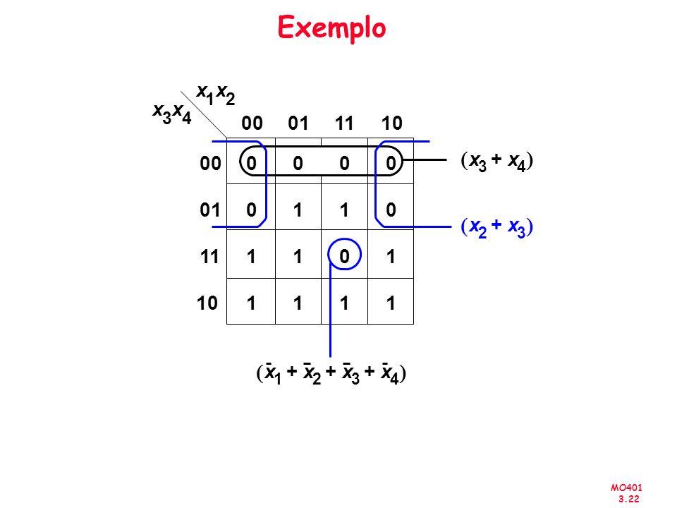 MO401 3.22 Exemplo x 1 x 2 x 3 x 4 0 00011110 000 0110 1101 1111 00 01 11 10 x 2 x 3 + x 3 x 4 + x 1 x 2 x 3 x 4 +++
