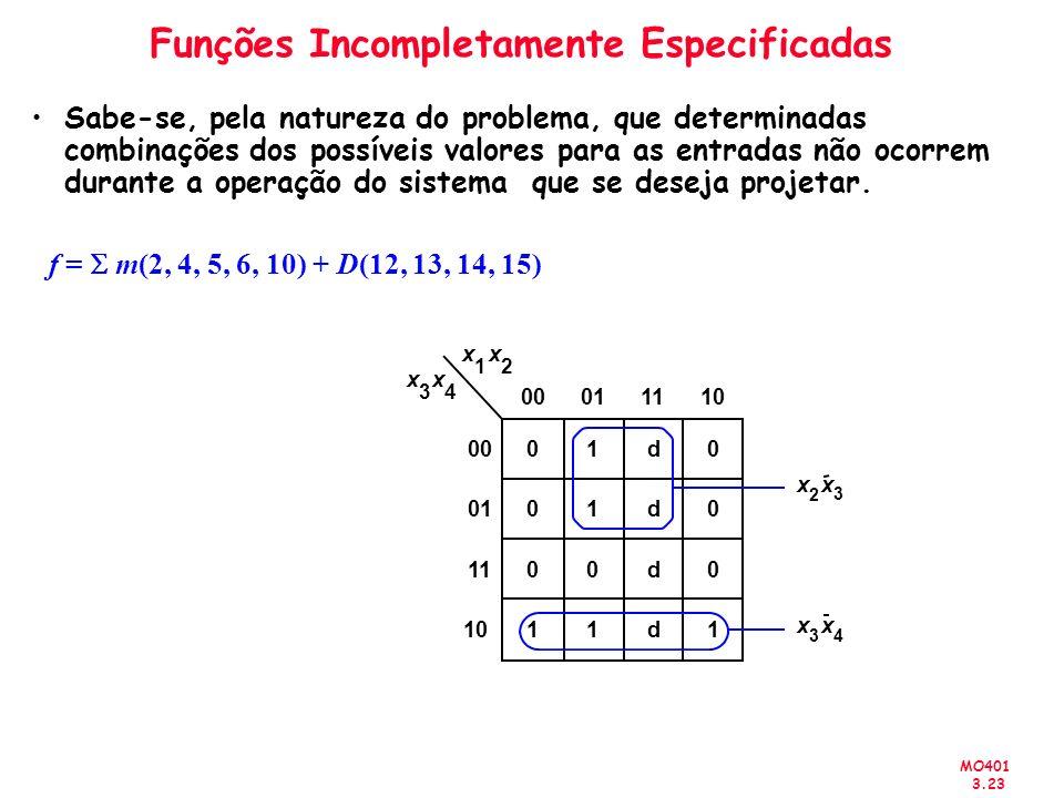 MO401 3.23 Funções Incompletamente Especificadas Sabe-se, pela natureza do problema, que determinadas combinações dos possíveis valores para as entrad
