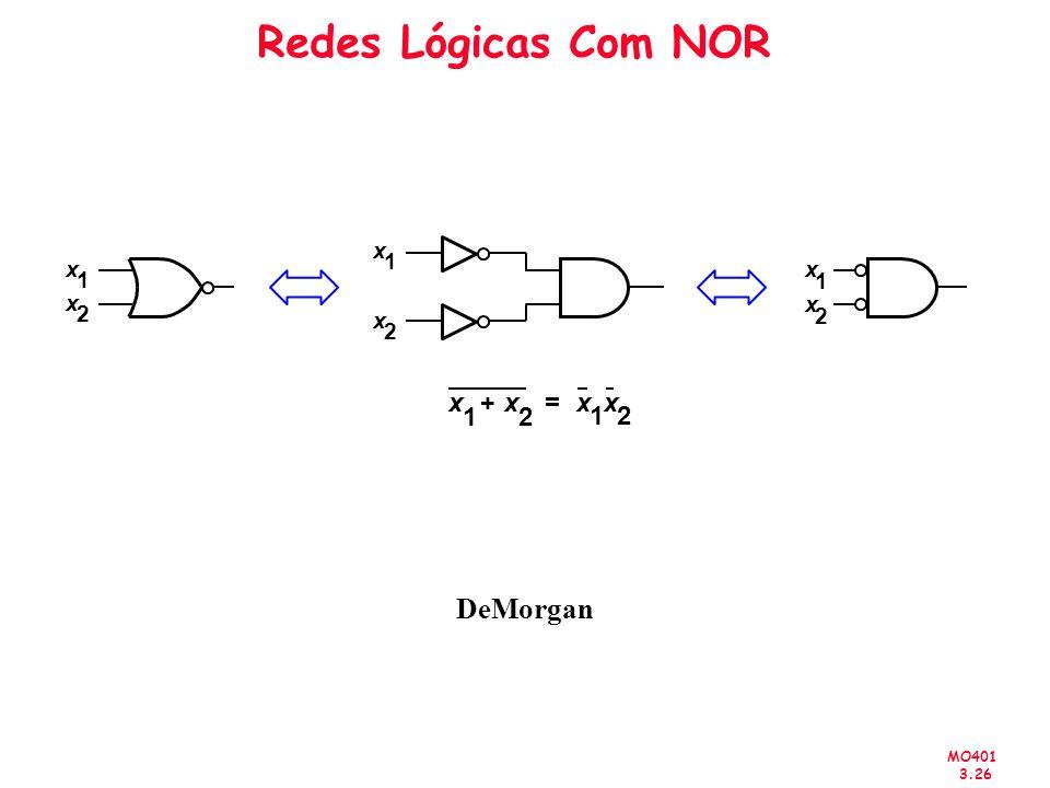 MO401 3.26 Redes Lógicas Com NOR x 1 x 2 x 1 x 2 x 1 x 2 x 1 x 2 + x 1 x 2 = DeMorgan
