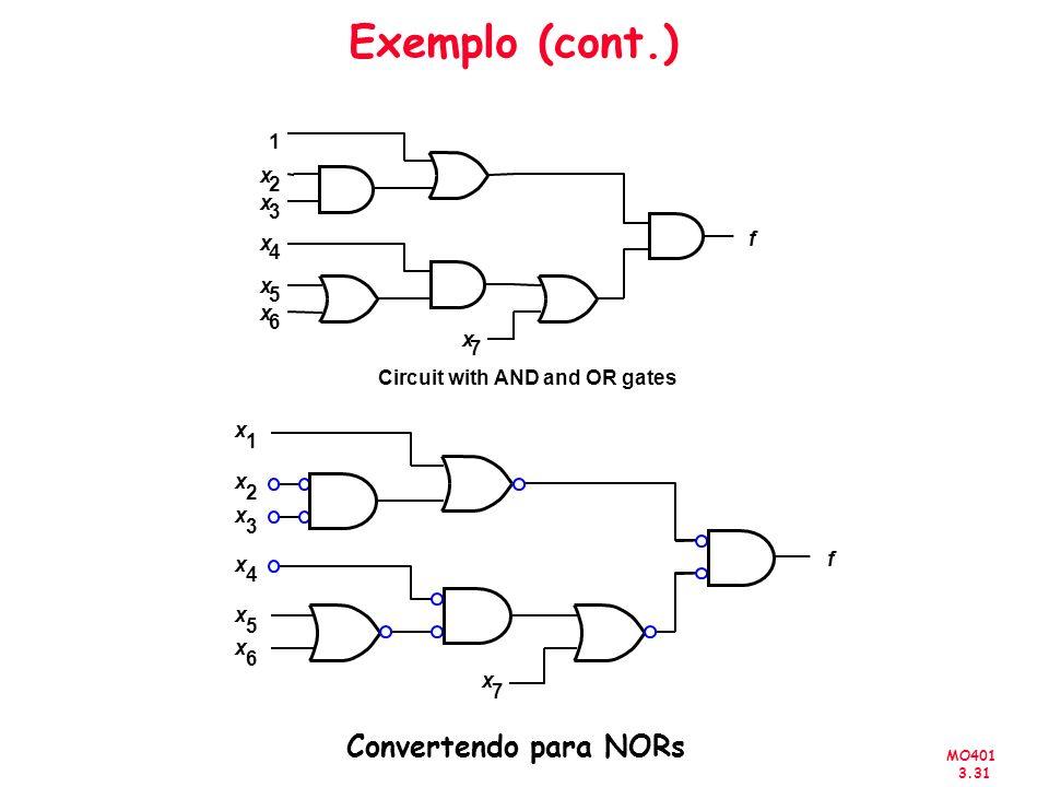 MO401 3.31 Exemplo (cont.) x 2 x 1 x 3 x 4 x 5 x 6 x 7 f Convertendo para NORs x 2 1 x 3 x 4 x 5 x 6 x 7 f Circuit with AND and OR gates