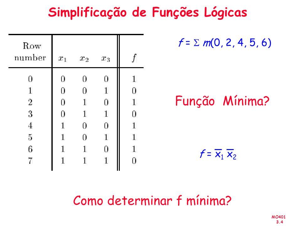 MO401 3.15 Minimização Terminologia: –Literal - Uma variável complementada ou não em um termo produto –Implicante – Um termo produto que implementa um ou mais 1´s da função.