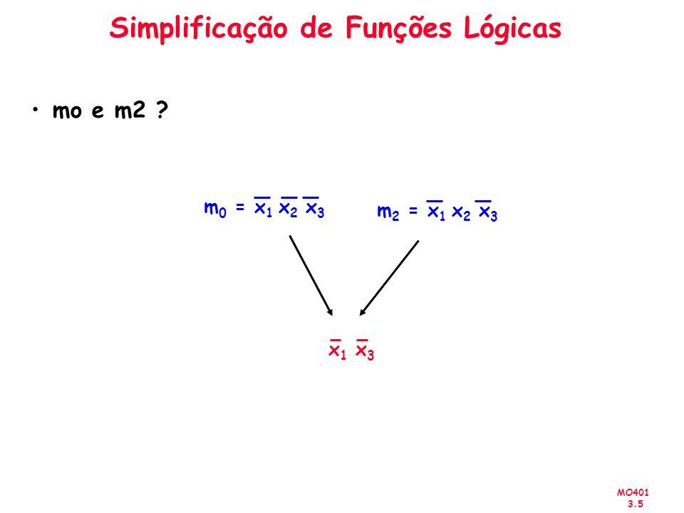 MO401 3.6 Simplificação de Funções Lógicas f = x 1 x 2 x 3 + x 1 x 2 x 3 + x 1 x 2 x 3 + x 1 x 2 x 3 + x 1 x 2 x 3 O Mapa de Karnaugh agrupa os míntermos simplificáveis de forma gráfica facilitando o processo de duplicação de termos.