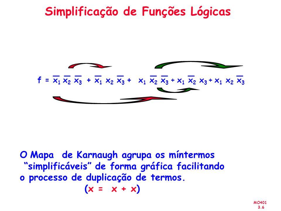 MO401 3.6 Simplificação de Funções Lógicas f = x 1 x 2 x 3 + x 1 x 2 x 3 + x 1 x 2 x 3 + x 1 x 2 x 3 + x 1 x 2 x 3 O Mapa de Karnaugh agrupa os mínter