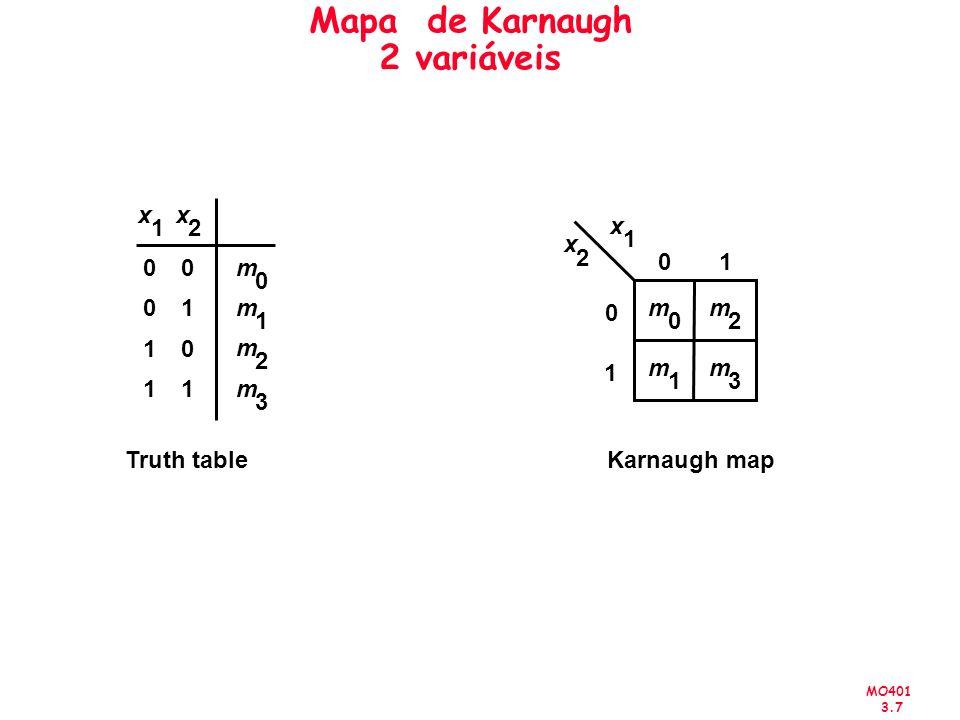 MO401 3.18 Exemplos x 1 x 2 x 3 x 4 00011110 11 11 11 00 01 11 10 x 1 x 3 11 1 x 3 x 4 x 1 x 2 x 4 x 2 x 3 x 2 x 3 x 4