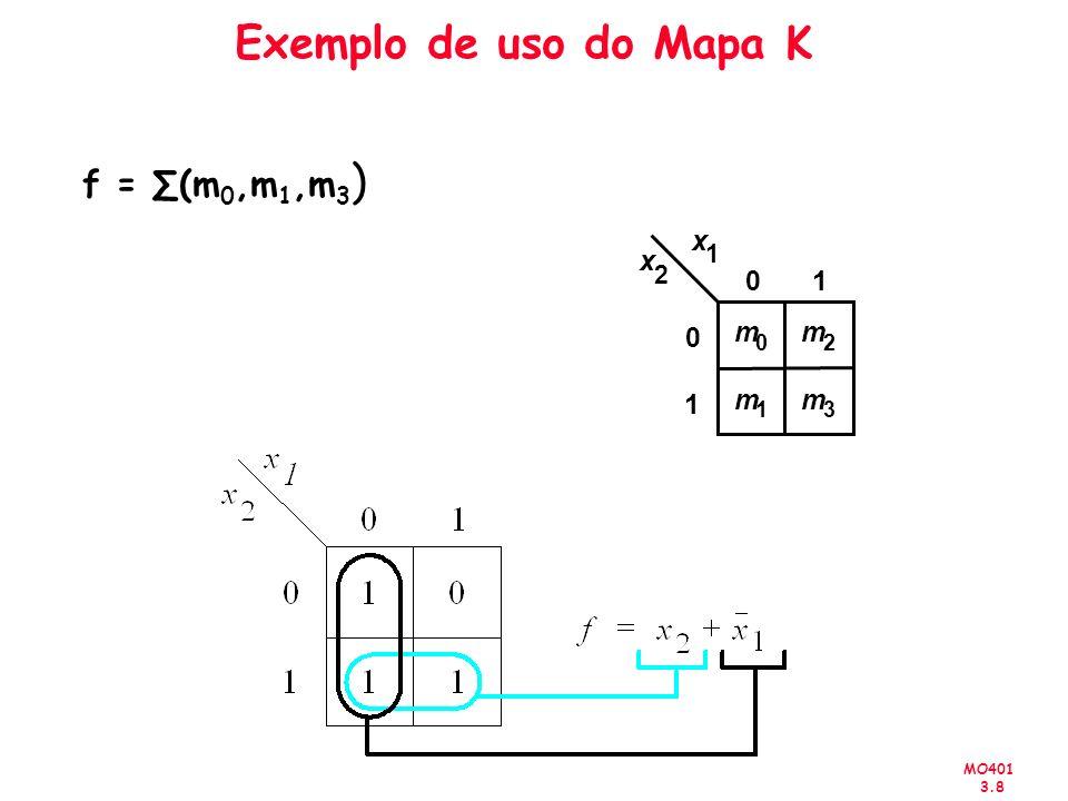 MO401 3.9 Mapa de Karnaugh 3 variáveis x 1 x 2 x 3 00011110 0 1 Karnaugh map x 2 x 3 00 01 10 11 m 0 m 1 m 3 m 2 0 0 0 0 00 01 10 11 1 1 1 1 m 4 m 5 m 7 m 6 x 1 Truth table m 0 m 1 m 3 m 2 m 6 m 7 m 4 m 5