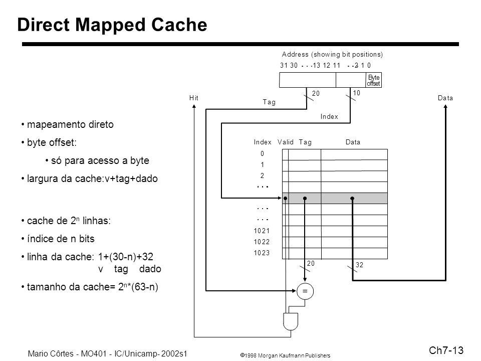 1998 Morgan Kaufmann Publishers Mario Côrtes - MO401 - IC/Unicamp- 2002s1 Ch7-13 Direct Mapped Cache mapeamento direto byte offset: só para acesso a byte largura da cache:v+tag+dado cache de 2 n linhas: índice de n bits linha da cache: 1+(30-n)+32 v tag dado tamanho da cache= 2 n *(63-n)