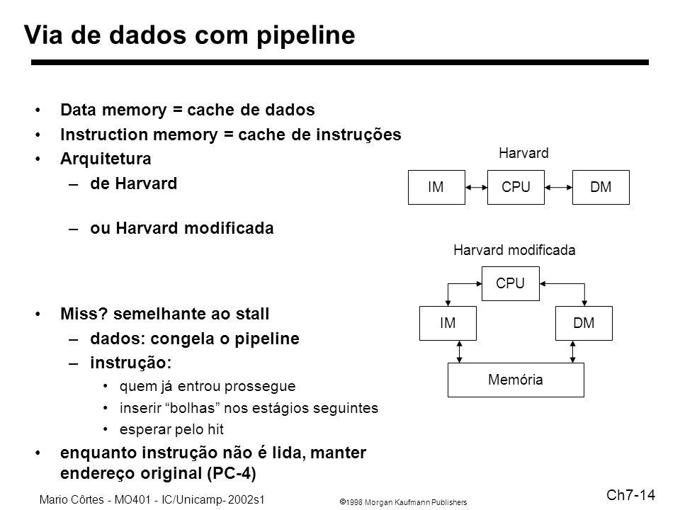 1998 Morgan Kaufmann Publishers Mario Côrtes - MO401 - IC/Unicamp- 2002s1 Ch7-14 Via de dados com pipeline Data memory = cache de dados Instruction memory = cache de instruções Arquitetura –de Harvard –ou Harvard modificada Miss.