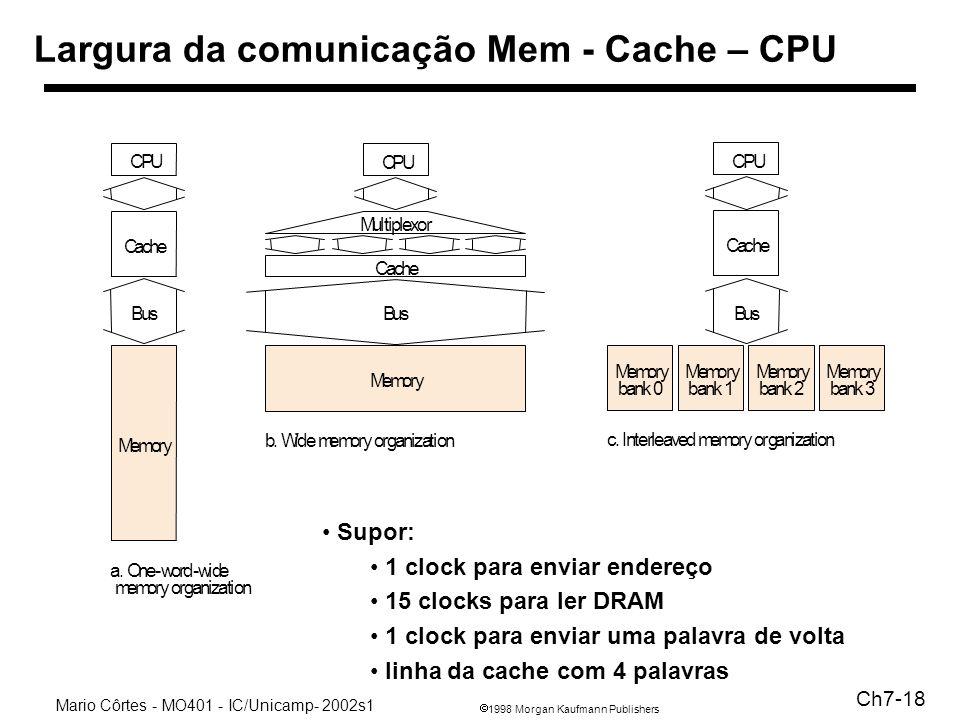 1998 Morgan Kaufmann Publishers Mario Côrtes - MO401 - IC/Unicamp- 2002s1 Ch7-18 Largura da comunicação Mem - Cache – CPU de zati CPU Cache Bus Memory
