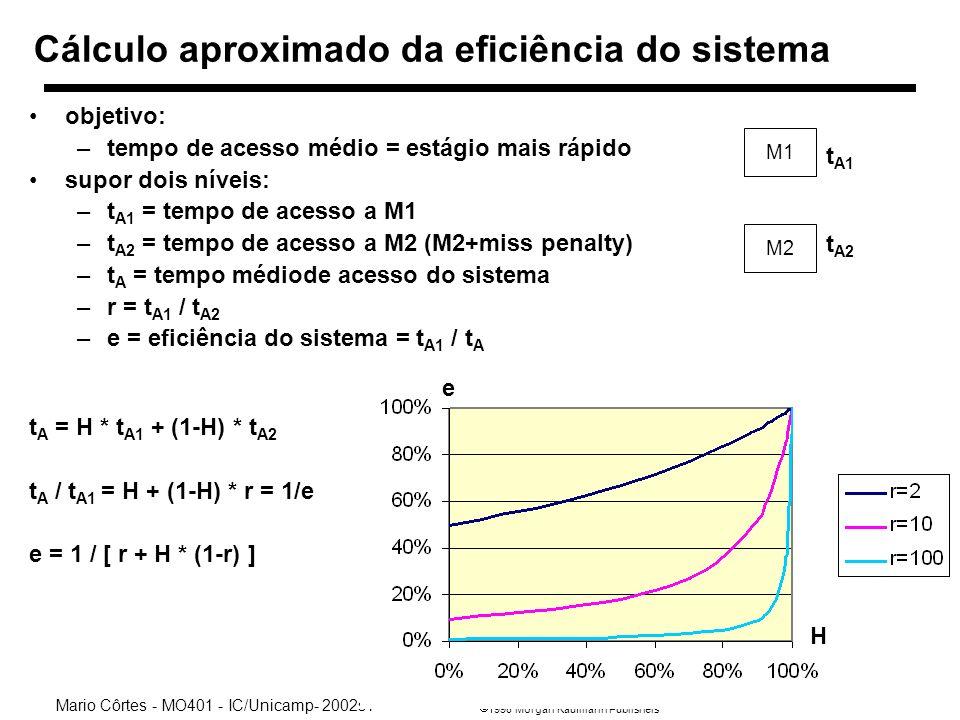 1998 Morgan Kaufmann Publishers Mario Côrtes - MO401 - IC/Unicamp- 2002s1 Ch7-20 Cálculo aproximado da eficiência do sistema objetivo: –tempo de acesso médio = estágio mais rápido supor dois níveis: –t A1 = tempo de acesso a M1 –t A2 = tempo de acesso a M2 (M2+miss penalty) –t A = tempo médiode acesso do sistema –r = t A1 / t A2 –e = eficiência do sistema = t A1 / t A t A = H * t A1 + (1-H) * t A2 t A / t A1 = H + (1-H) * r = 1/e e = 1 / [ r + H * (1-r) ] M1 M2 t A1 t A2 e H