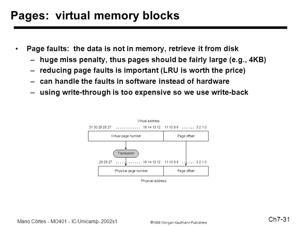 1998 Morgan Kaufmann Publishers Mario Côrtes - MO401 - IC/Unicamp- 2002s1 Ch7-31 Pages: virtual memory blocks Page faults: the data is not in memory, retrieve it from disk –huge miss penalty, thus pages should be fairly large (e.g., 4KB) –reducing page faults is important (LRU is worth the price) –can handle the faults in software instead of hardware –using write-through is too expensive so we use write-back al address Translation
