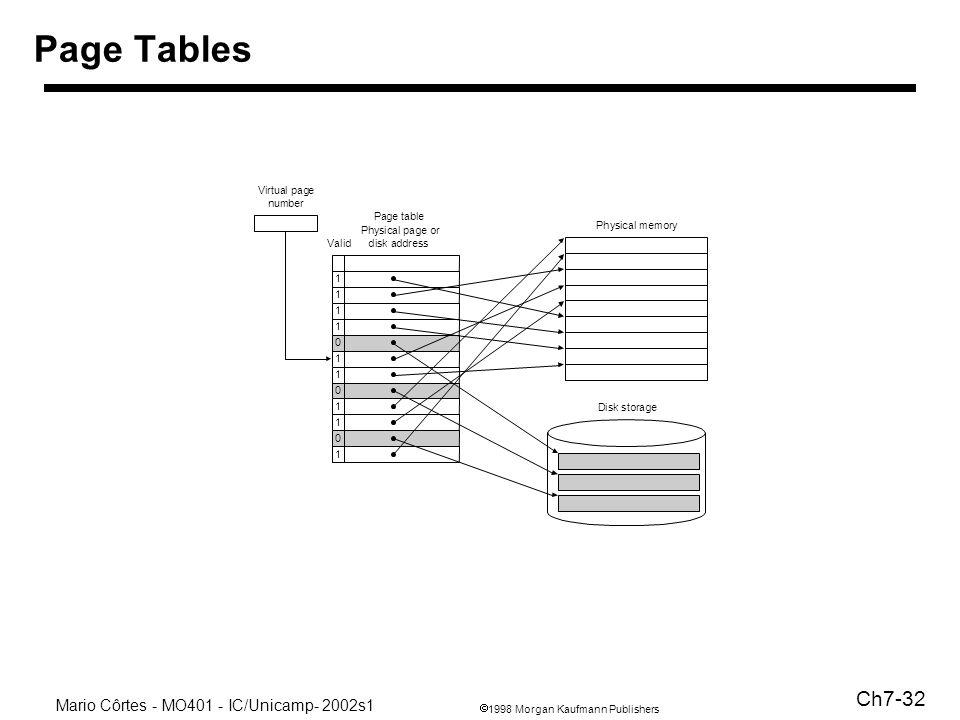1998 Morgan Kaufmann Publishers Mario Côrtes - MO401 - IC/Unicamp- 2002s1 Ch7-32 Page Tables