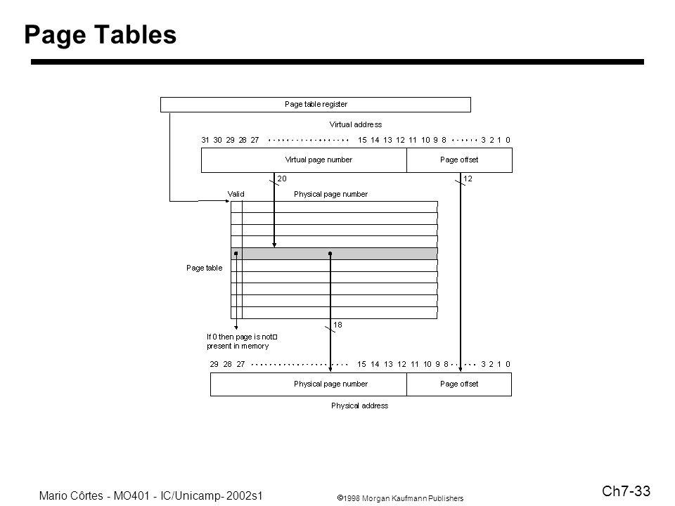1998 Morgan Kaufmann Publishers Mario Côrtes - MO401 - IC/Unicamp- 2002s1 Ch7-33 Page Tables