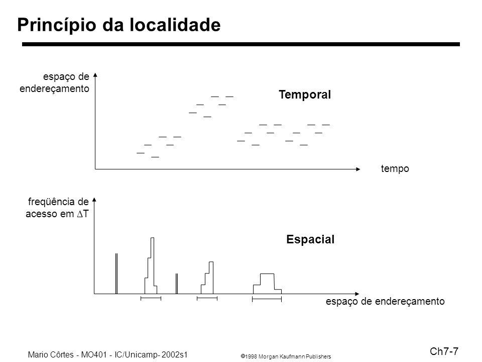 1998 Morgan Kaufmann Publishers Mario Côrtes - MO401 - IC/Unicamp- 2002s1 Ch7-7 Princípio da localidade espaço de endereçamento tempo freqüência de acesso em T espaço de endereçamento Temporal Espacial