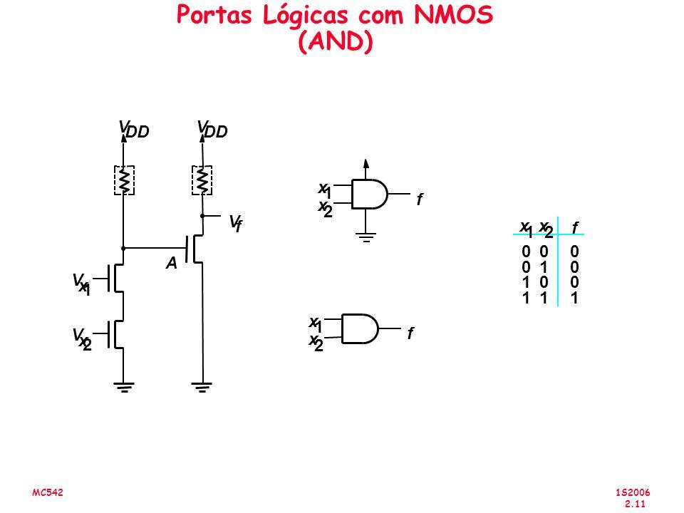 1S2006 2.11 MC542 Portas Lógicas com NMOS (AND) f f 0 0 1 1 0 1 0 1 0 0 0 1 x 1 x 2 f V f V DD A V x 1 V x 2 x 1 x 2 x 1 x 2 V