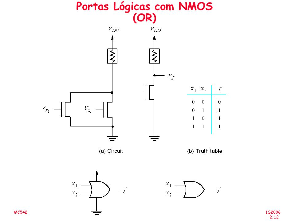 1S2006 2.12 MC542 Portas Lógicas com NMOS (OR)