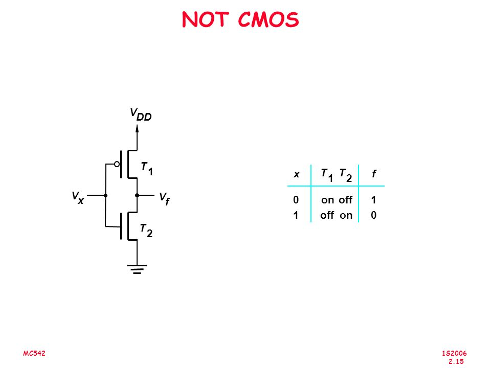 1S2006 2.15 MC542 NOT CMOS V f V DD V x on off on 1 0 0 1 fx T 1 T 2 T 1 T 2