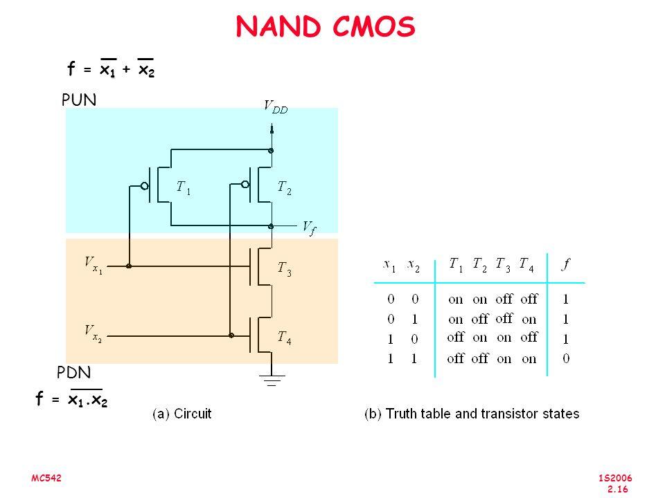 1S2006 2.16 MC542 NAND CMOS PDN PUN f = x 1.x 2 1 f = x 1 + x 2