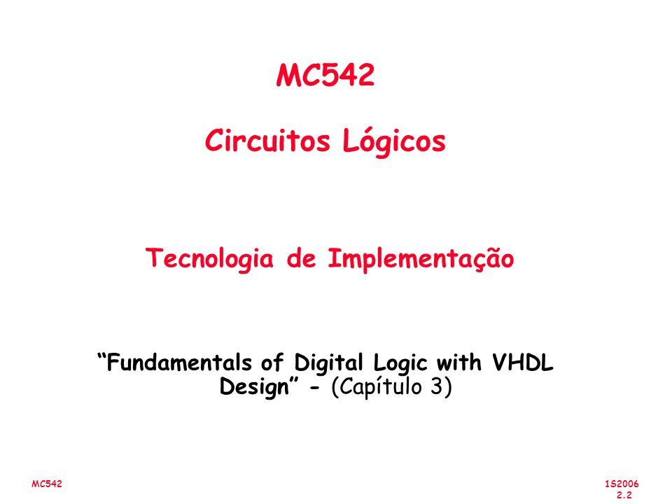 1S2006 2.3 MC542 Tecnologia de Implementação Sumário Introdução Transistor Como Chave Portas Lógicas NMOS Portas Lógicas CMOS – Lógica Positiva e Negativa Chips Padrões Gate Array e FPGAs CMOS: Fabricação e Comportamento