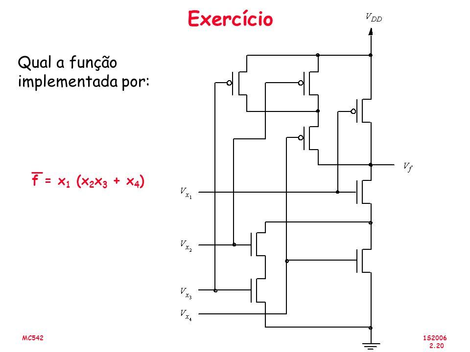 1S2006 2.20 MC542 Exercício Qual a função implementada por: f = x 1 (x 2 x 3 + x 4 )