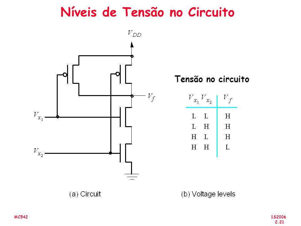 1S2006 2.21 MC542 Níveis de Tensão no Circuito Tensão no circuito