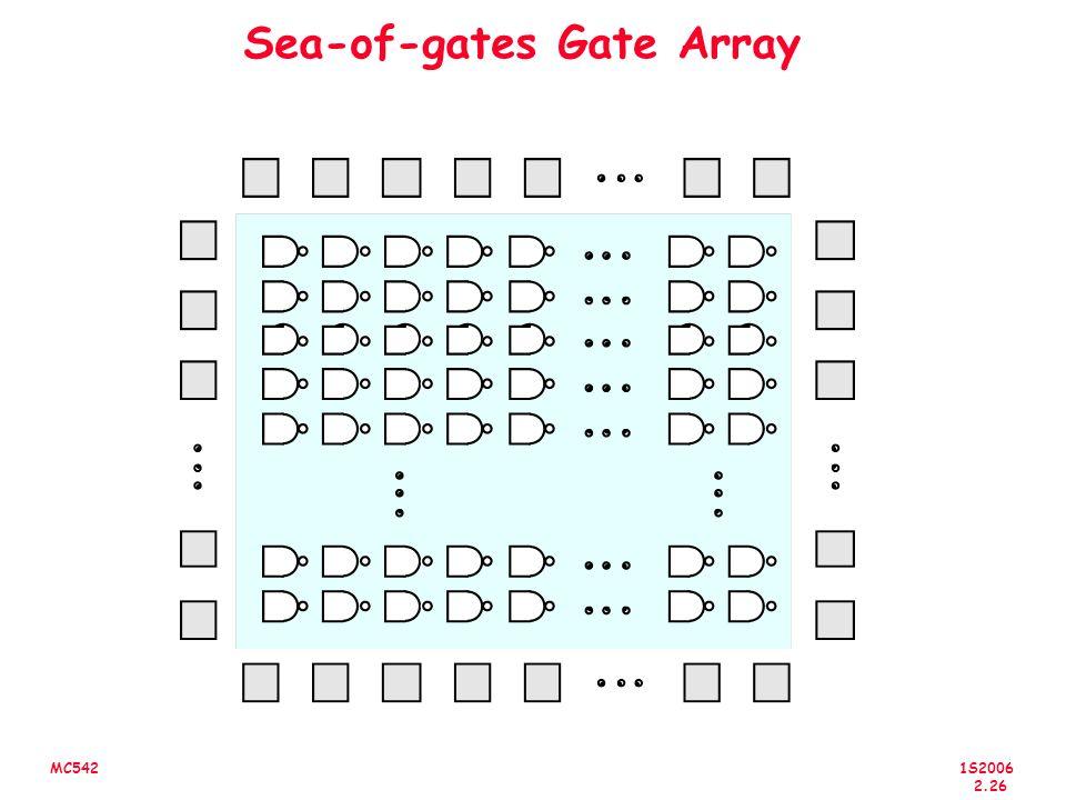 1S2006 2.26 MC542 Sea-of-gates Gate Array