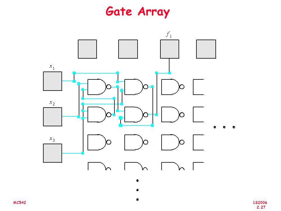 1S2006 2.27 MC542 Gate Array