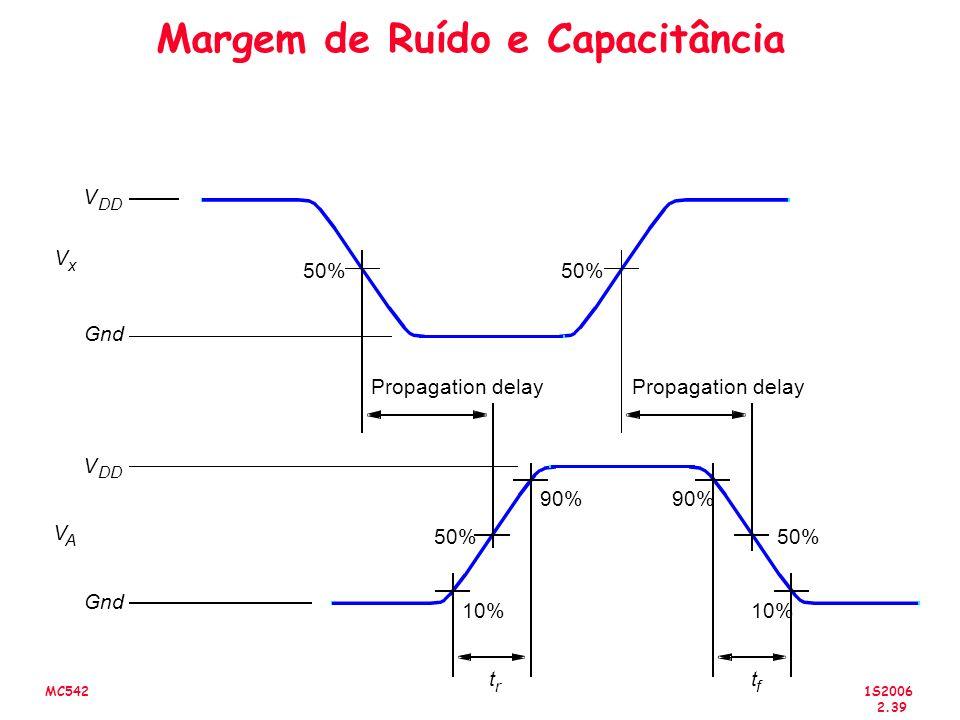 1S2006 2.39 MC542 Margem de Ruído e Capacitância