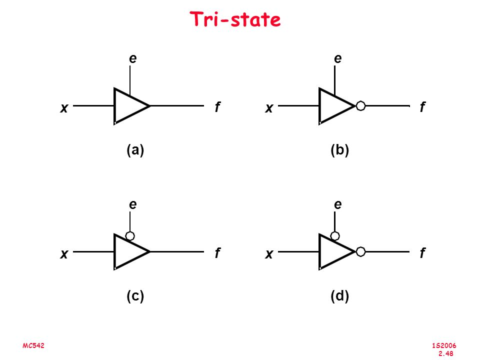 1S2006 2.48 MC542 Tri-state x f e (b) x f e (a) x f e (c) x f e (d)
