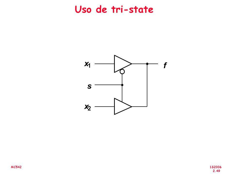 1S2006 2.49 MC542 Uso de tri-state f x 1 x 2 s