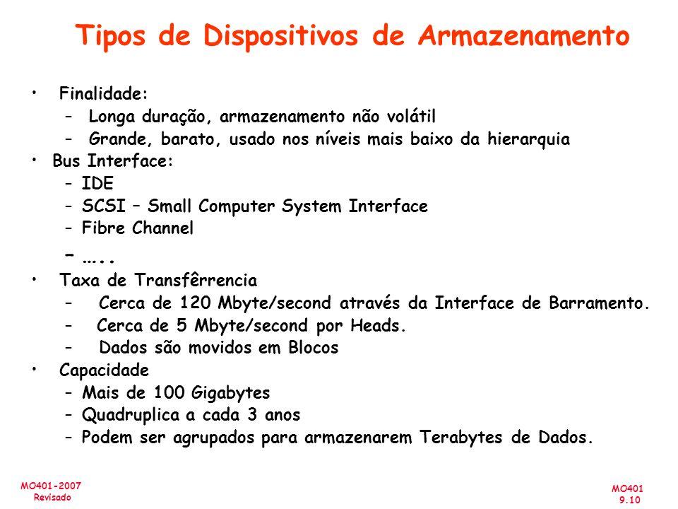 MO401 9.10 MO401-2007 Revisado Tipos de Dispositivos de Armazenamento Finalidade: – Longa duração, armazenamento não volátil – Grande, barato, usado n