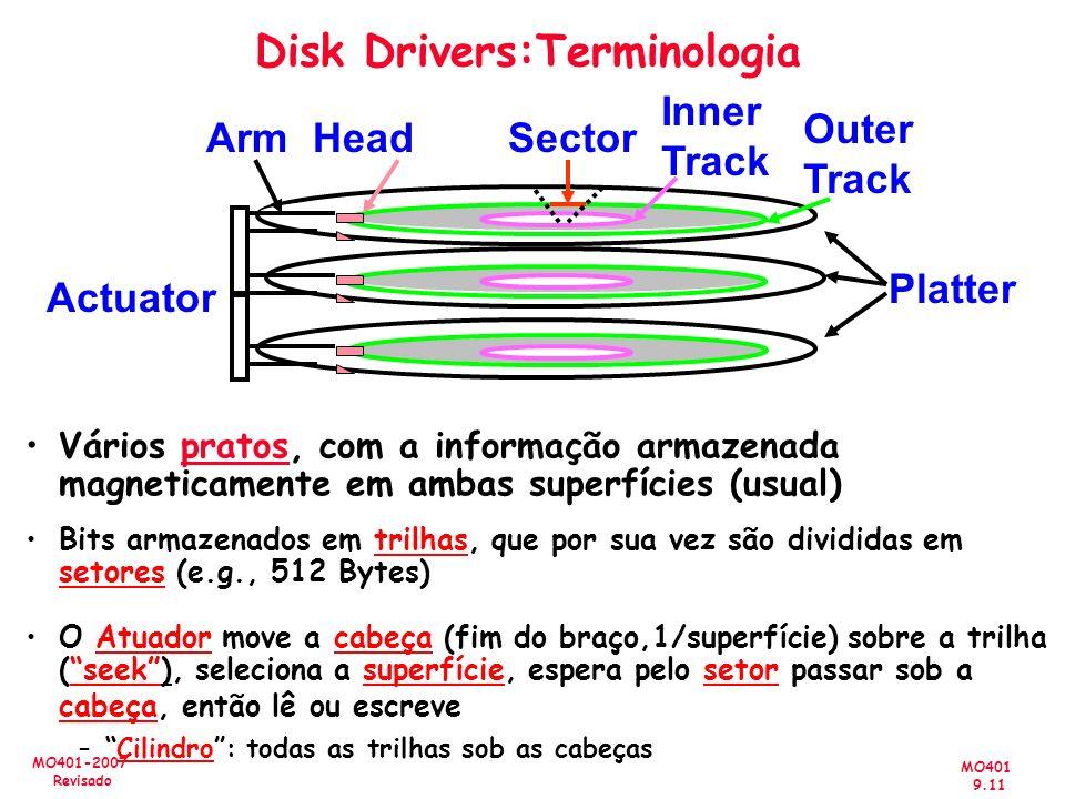 MO401 9.11 MO401-2007 Revisado Disk Drivers:Terminologia Vários pratos, com a informação armazenada magneticamente em ambas superfícies (usual) O Atua