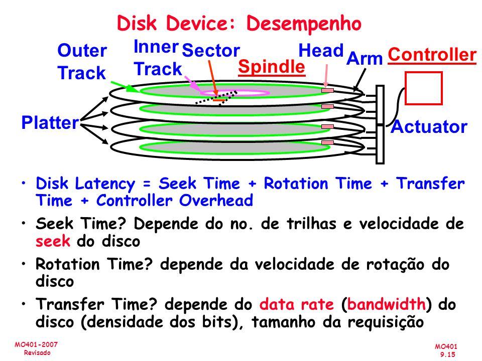 MO401 9.16 MO401-2007 Revisado Disk Device: Desempenho Distância Média do setor à Cabeça.