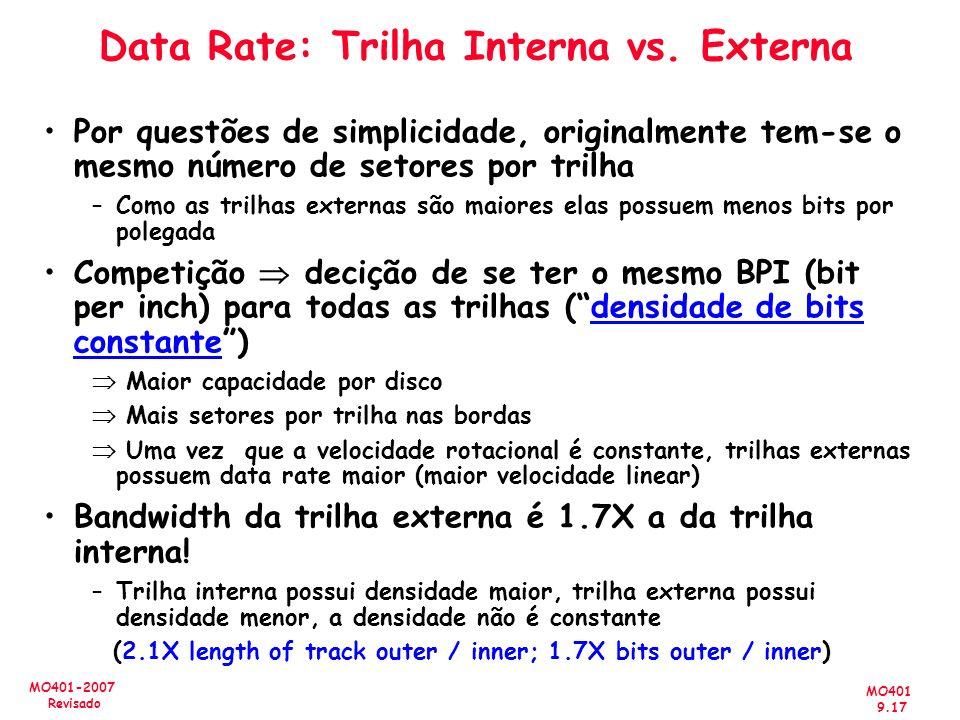 MO401 9.17 MO401-2007 Revisado Data Rate: Trilha Interna vs. Externa Por questões de simplicidade, originalmente tem-se o mesmo número de setores por